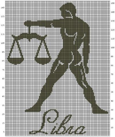 гороскоп совместимости мужчина овен-женщина весы